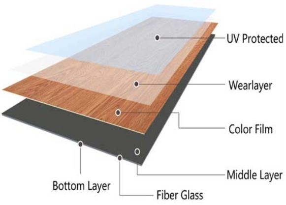 Glue - Less Install Lvt Wood Plank Flooring For Residential And Commercial